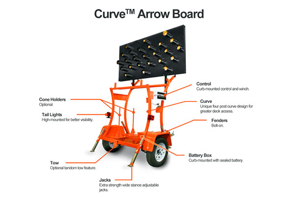 Curve – Arrow Board