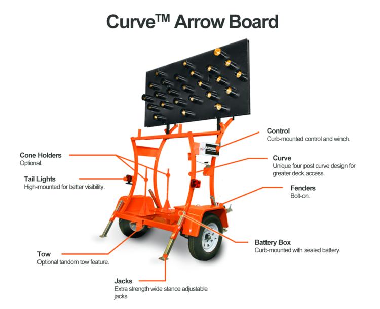 Curve – Arrow Board