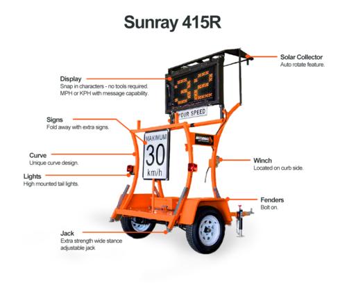 Sunray 415R – Radar Detection